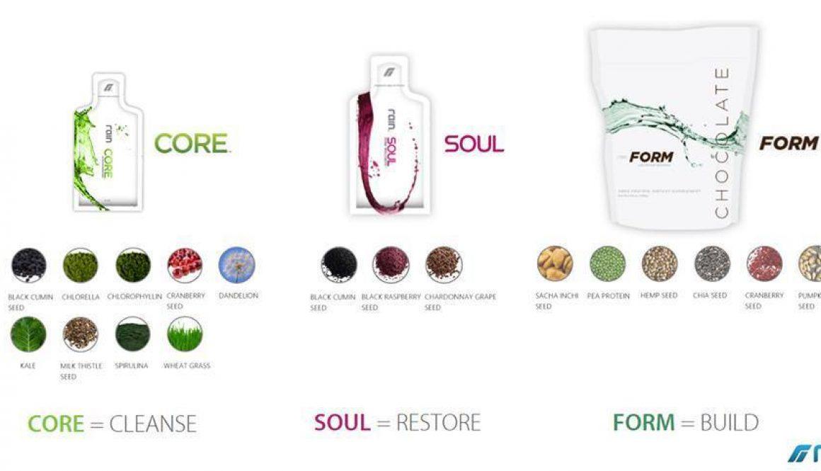 Produkter fra Rain International
